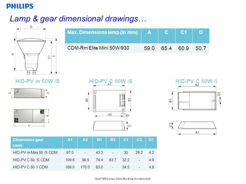 MASTERColour CDM-Rm Elite Mini 50W/930 Lamp & gear dimensional drawings… Dimensions gear (mm) A1A2B1B2C1C2D1 HID-PV m Mini 50 /S CDM97.0-43.3-3026.24.2 HID-PV C 50 /S CDM109.6 98.574.463.732.2-4.9 HID-PV C 50 /I CDM188.0170.083.0-34.5-4.8 HID-PV m 50W /S HID-PV C 50W /S HID-PV C 50W /I Max.
