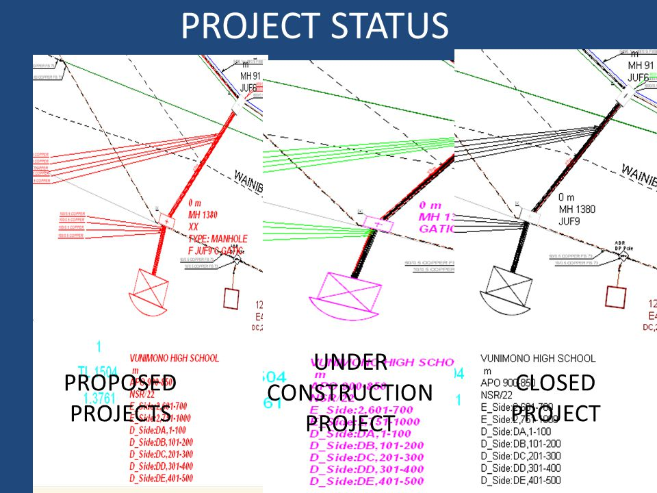 PROJECT STATUS CLOSED PROJECT UNDER CONSTRUCTION PROJECT PROPOSED PROJECTS