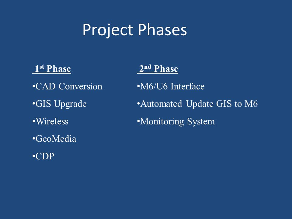 1 st Phase CAD Conversion GIS Upgrade Wireless GeoMedia CDP Project Phases 2 nd Phase M6/U6 Interface Automated Update GIS to M6 Monitoring System
