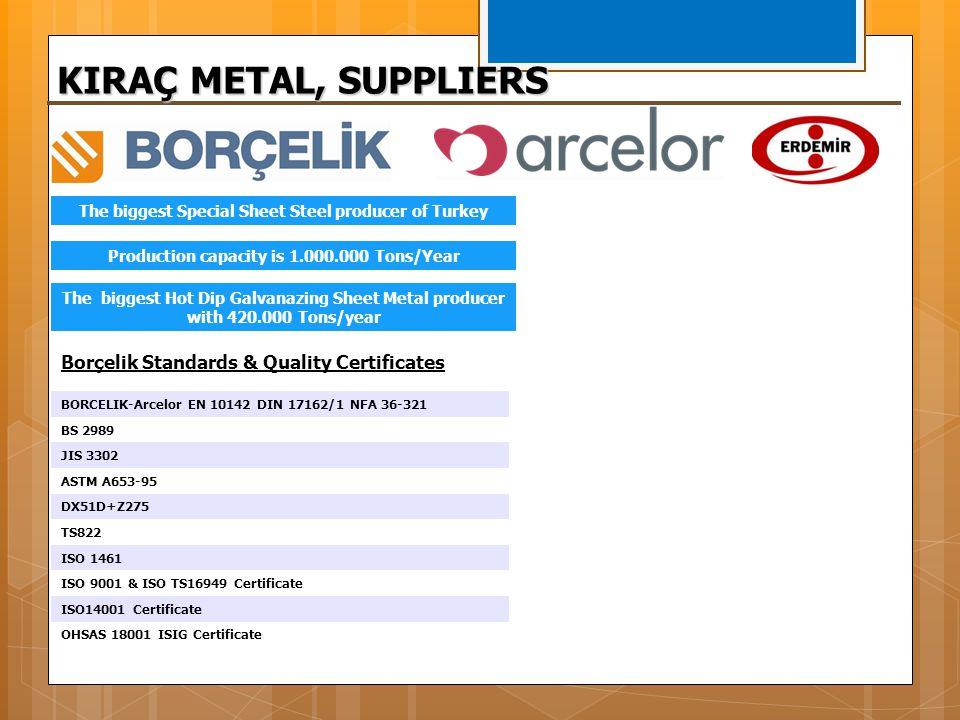 BORCELIK-Arcelor EN 10142 DIN 17162/1 NFA 36-321 BS 2989 JIS 3302 ASTM A653-95 DX51D+Z275 TS822 ISO 1461 ISO 9001 & ISO TS16949 Certificate ISO14001 C