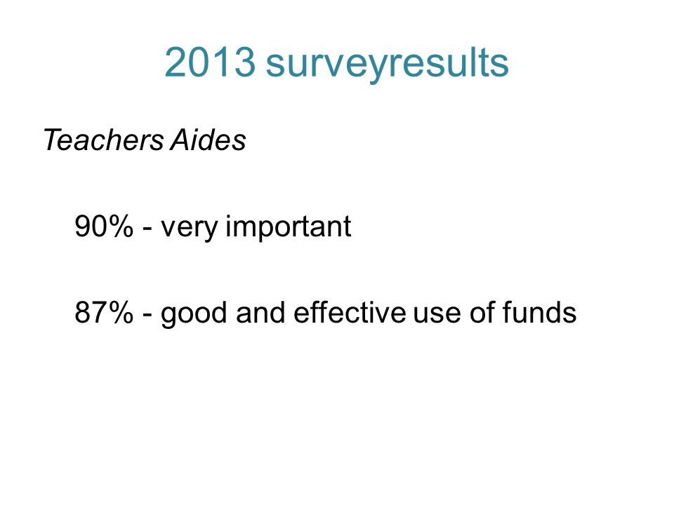 2013 surveyresults Teachers Aides 90% - very important 87% - good and effective use of funds