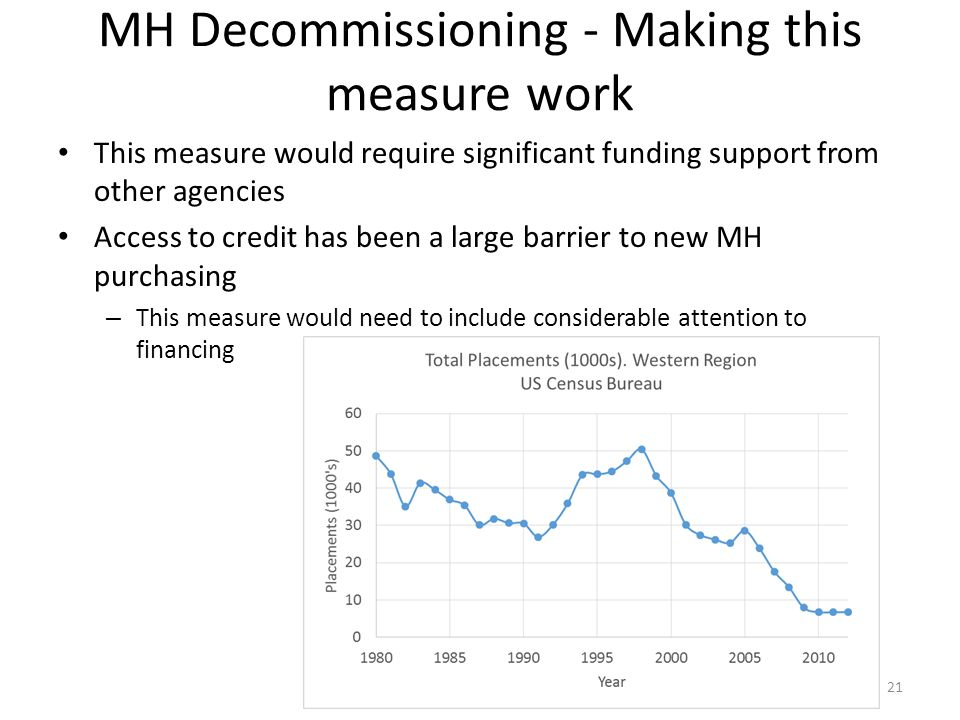 MH Decommissioning - Making this measure work This measure would require significant funding support from other agencies Access to credit has been a large barrier to new MH purchasing – This measure would need to include considerable attention to financing 21