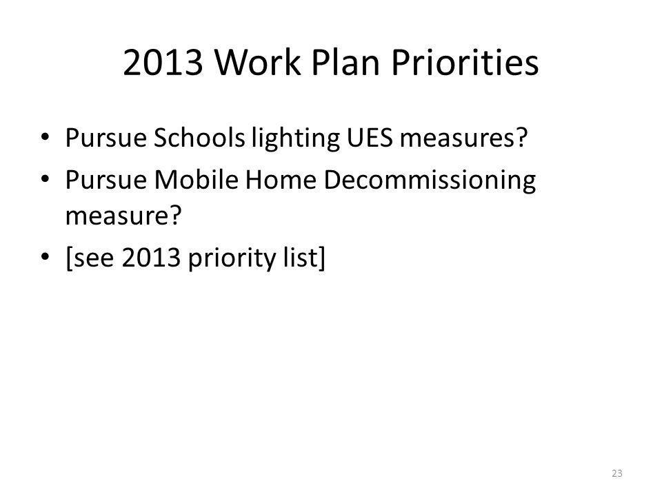 2013 Work Plan Priorities Pursue Schools lighting UES measures? Pursue Mobile Home Decommissioning measure? [see 2013 priority list] 23