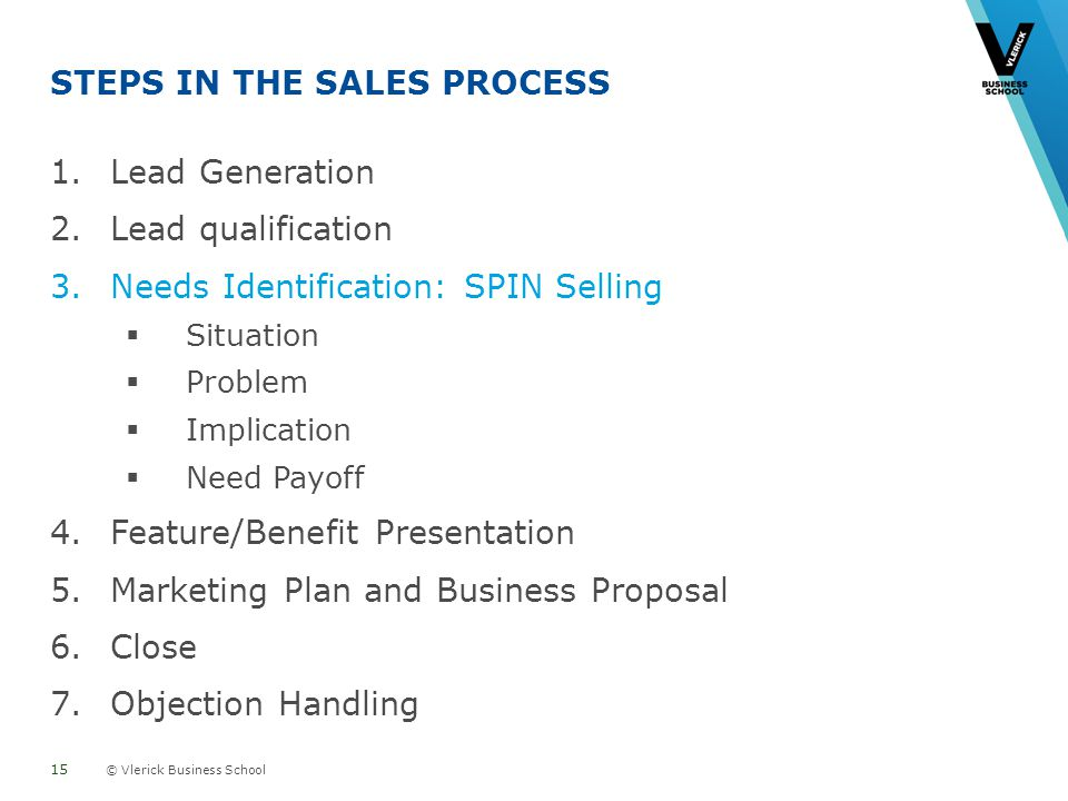 © Vlerick Business School STEPS IN THE SALES PROCESS 1.Lead Generation 2.Lead qualification 3.Needs Identification: SPIN Selling Situation Problem Imp