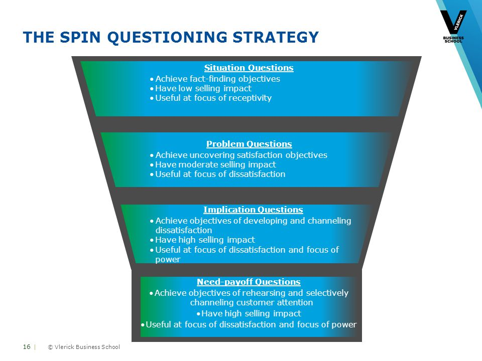 © Vlerick Business School THE SPIN QUESTIONING STRATEGY 16 | Situation Questions Achieve fact-finding objectives Have low selling impact Useful at foc
