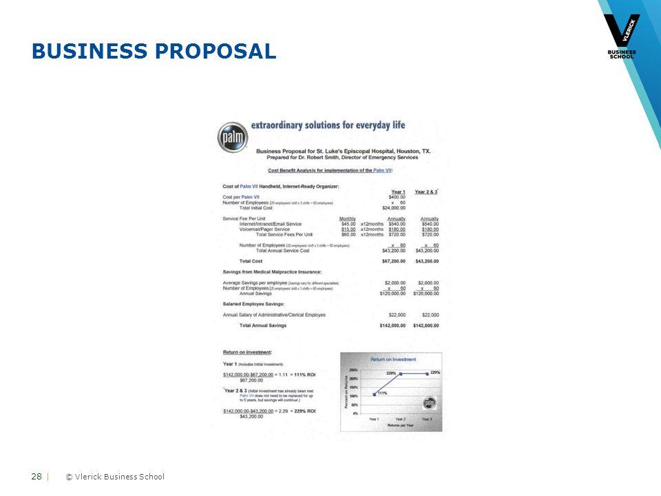 © Vlerick Business School BUSINESS PROPOSAL 28 |