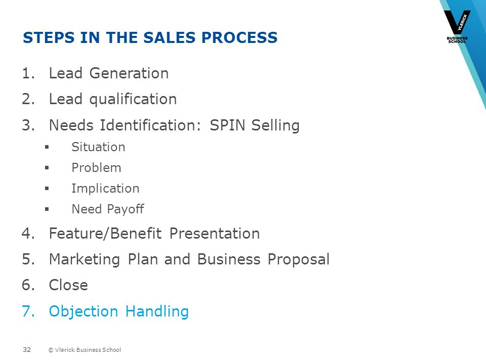 © Vlerick Business School STEPS IN THE SALES PROCESS 1.Lead Generation 2.Lead qualification 3.Needs Identification: SPIN Selling Situation Problem Implication Need Payoff 4.Feature/Benefit Presentation 5.Marketing Plan and Business Proposal 6.Close 7.Objection Handling 32