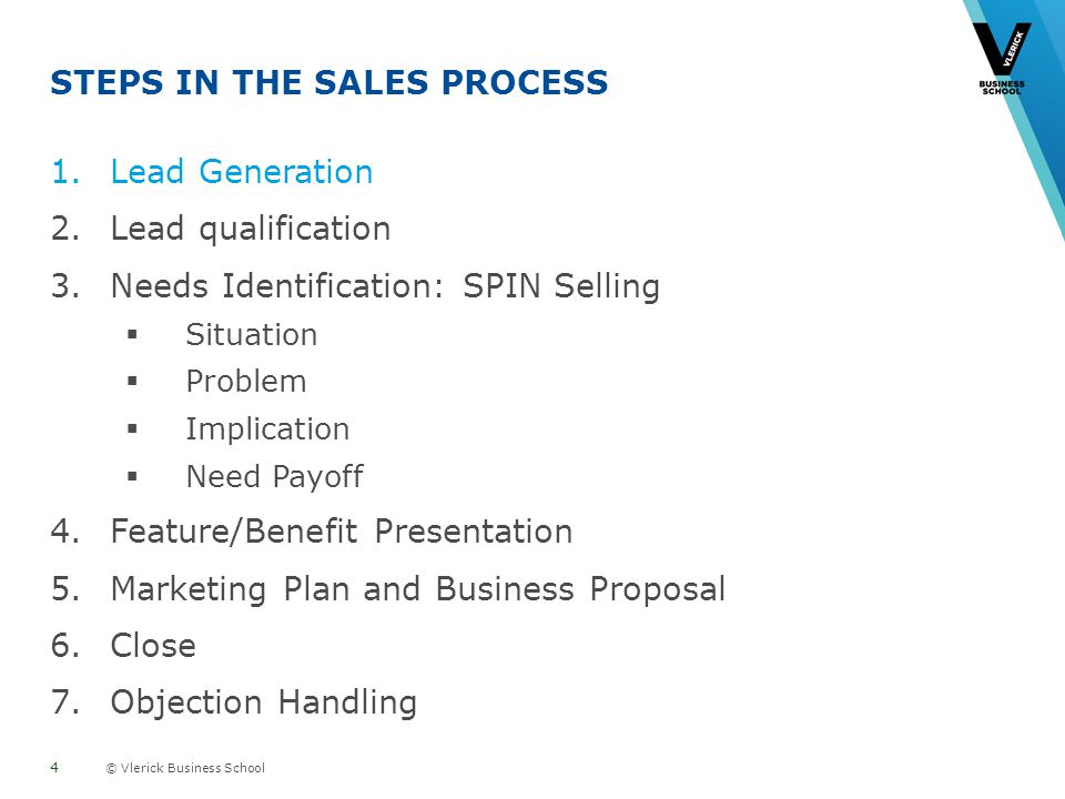 © Vlerick Business School STEPS IN THE SALES PROCESS 1.Lead Generation 2.Lead qualification 3.Needs Identification: SPIN Selling Situation Problem Implication Need Payoff 4.Feature/Benefit Presentation 5.Marketing Plan and Business Proposal 6.Close 7.Objection Handling 4