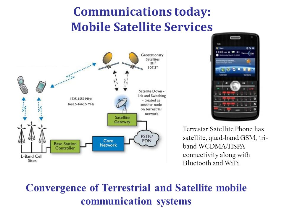 Communications today: Mobile Satellite Services Convergence of Terrestrial and Satellite mobile communication systems Terrestar Satellite Phone has sa