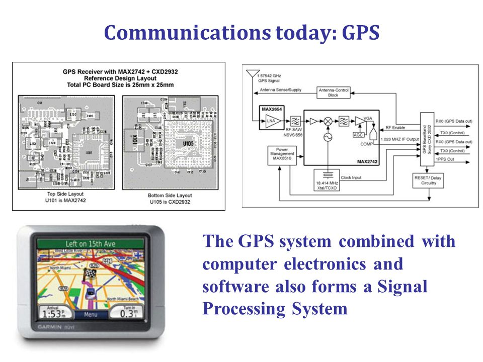 Communications today: GPS The GPS system combined with computer electronics and software also forms a Signal Processing System