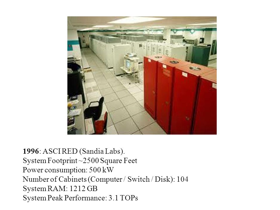 1996: ASCI RED (Sandia Labs). System Footprint ~2500 Square Feet Power consumption: 500 kW Number of Cabinets (Computer / Switch / Disk): 104 System R