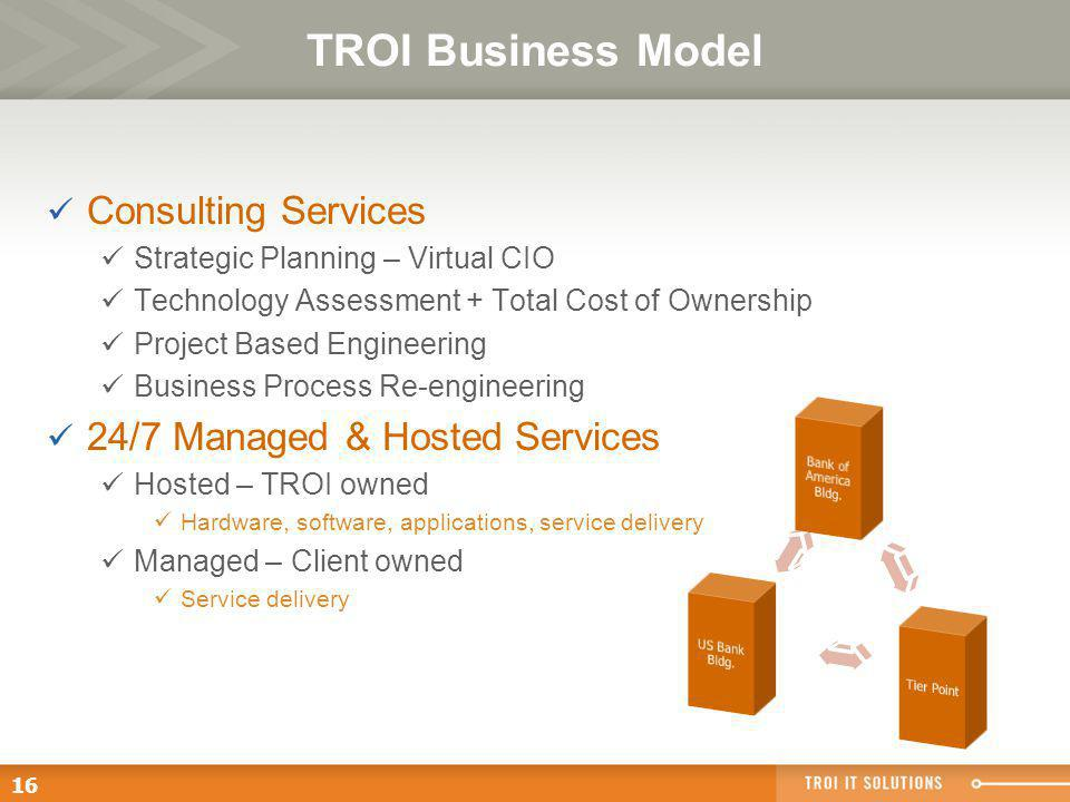 16 TROI Business Model Consulting Services Strategic Planning – Virtual CIO Technology Assessment + Total Cost of Ownership Project Based Engineering Business Process Re-engineering 24/7 Managed & Hosted Services Hosted – TROI owned Hardware, software, applications, service delivery Managed – Client owned Service delivery