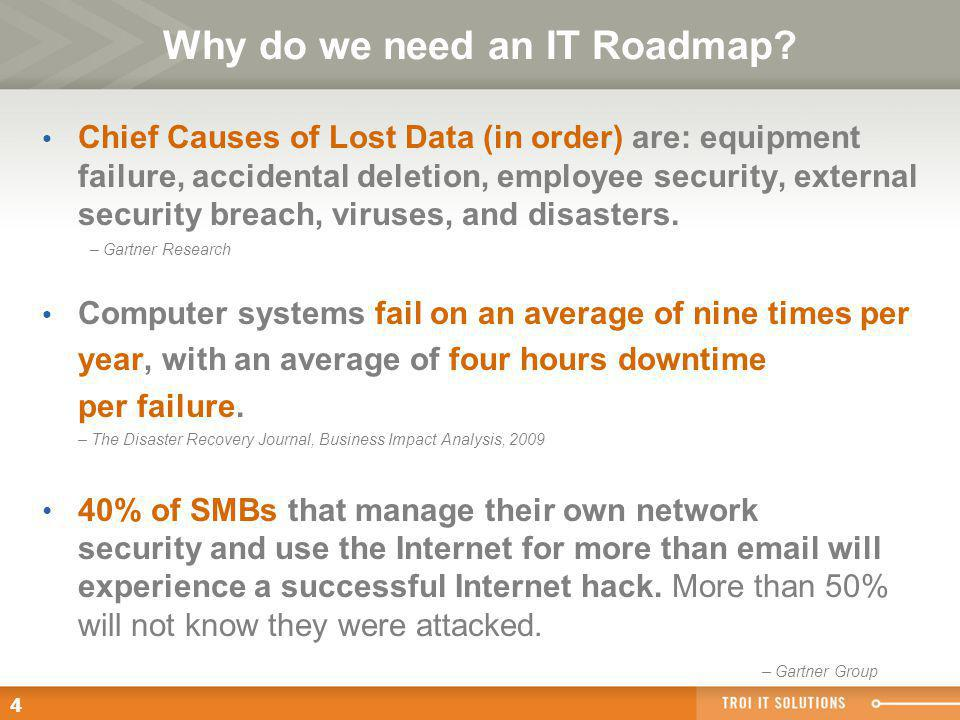 4 Why do we need an IT Roadmap.