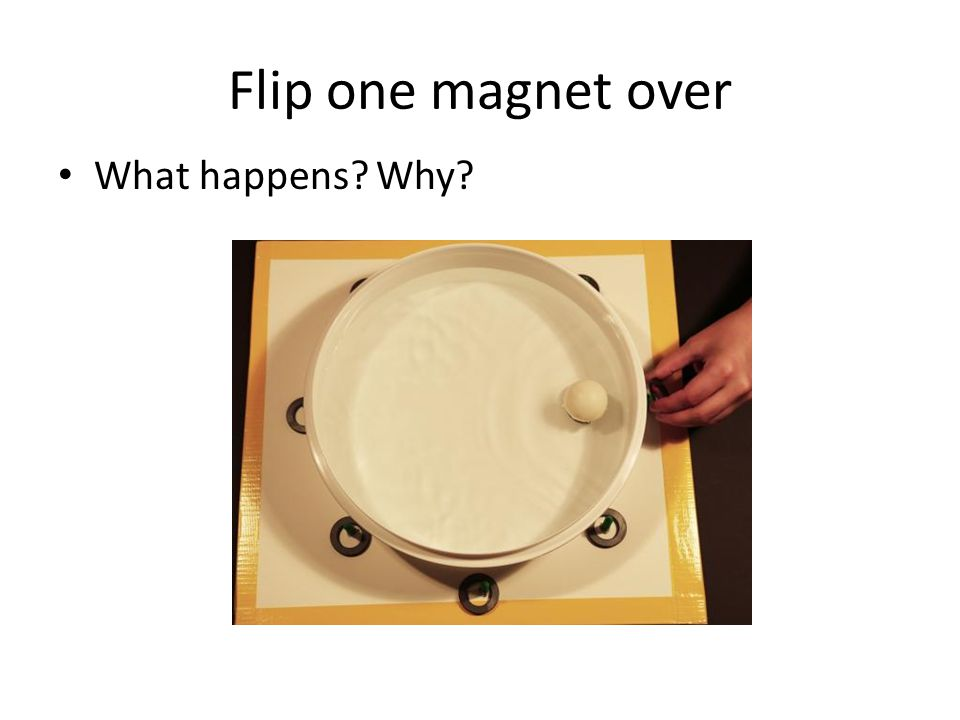 Flip one magnet over What happens? Why?