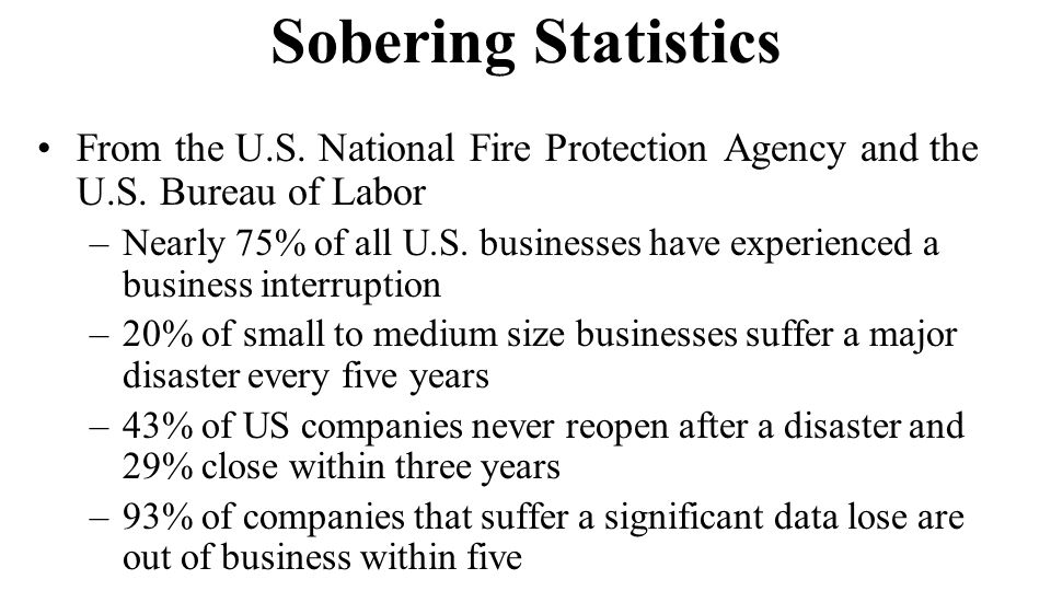 Sobering Statistics From the U.S. National Fire Protection Agency and the U.S.