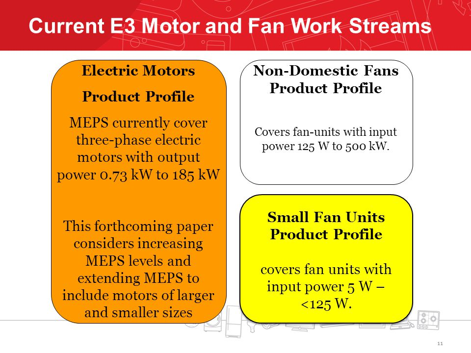 Current E3 Motor and Fan Work Streams 11 Small Fan Units Product Profile covers fan units with input power 5 W – <125 W.