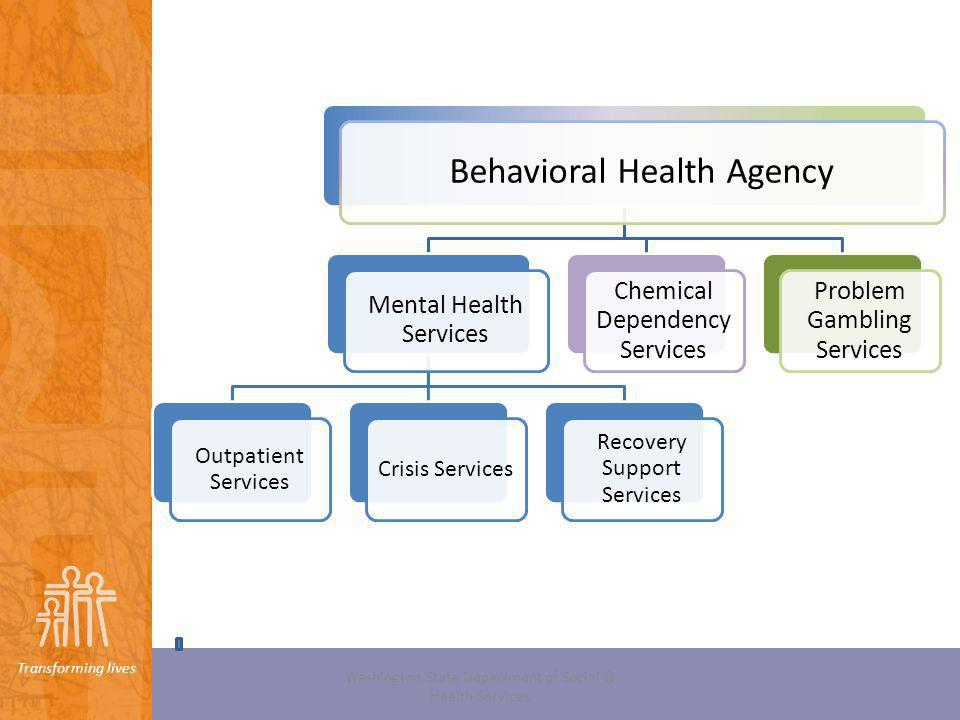 Transforming lives Washington State Department of Social & Health Services Behavioral Health Agency Mental Health Services Outpatient Services Crisis
