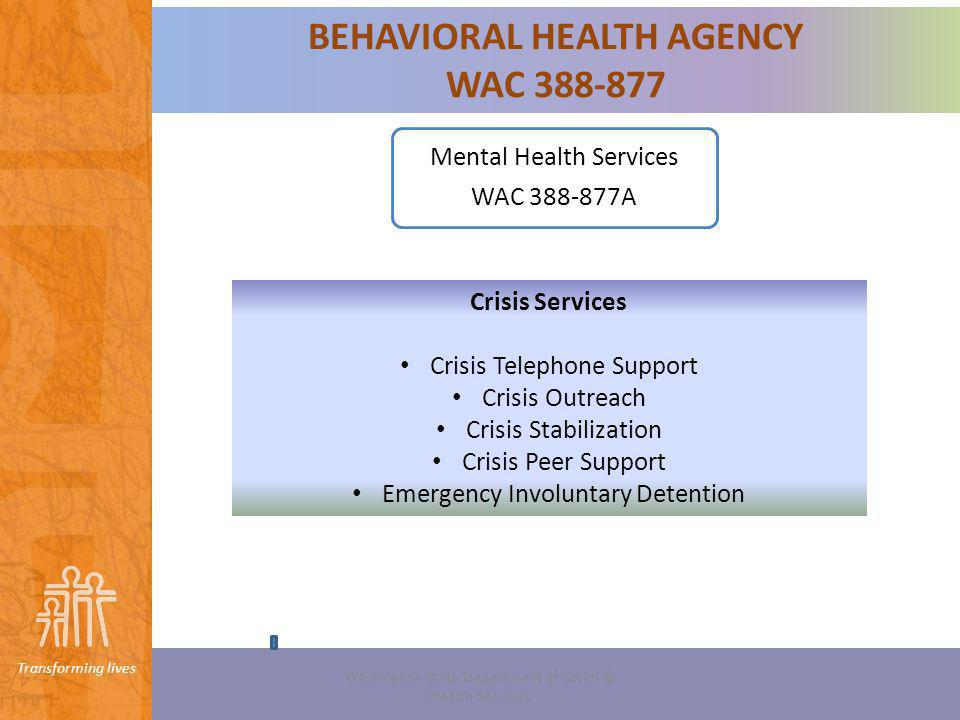 Transforming lives Option 2 Checklist Meet the Behavioral Health Agency requirements in WAC 388-877 Submit an application to DBHR with all required documentation specified on the application Submit policies and procedures to DBHR for WAC 388-877 and the outpatient and recovery support service(s) for which you seek certification, found in WAC 388-877A- Sections 1 and 3 Washington State Department of Social & Health Services