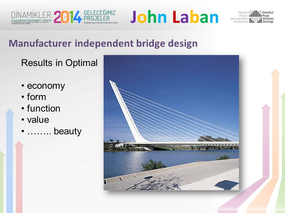 John LabanJohn Laban Manufacturer independent bridge design Results in Optimal economy form function value ……..
