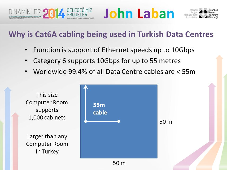 John LabanJohn Laban Function is support of Ethernet speeds up to 10Gbps Category 6 supports 10Gbps for up to 55 metres Worldwide 99.4% of all Data Centre cables are < 55m Why is Cat6A cabling being used in Turkish Data Centres This size Computer Room supports 1,000 cabinets 50 m 55m cable Larger than any Computer Room In Turkey