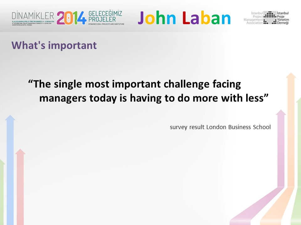 John LabanJohn Laban What s important The single most important challenge facing managers today is having to do more with less survey result London Business School
