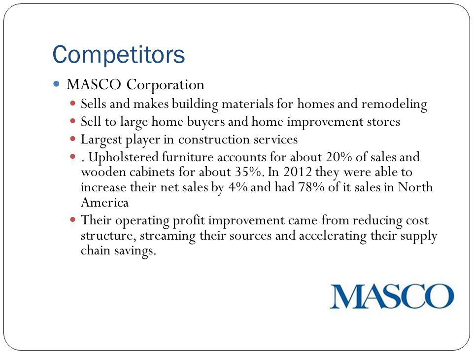 Competitors MASCO Corporation Sells and makes building materials for homes and remodeling Sell to large home buyers and home improvement stores Larges