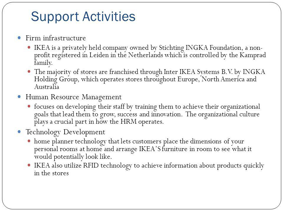 Support Activities Firm infrastructure IKEA is a privately held company owned by Stichting INGKA Foundation, a non- profit registered in Leiden in the