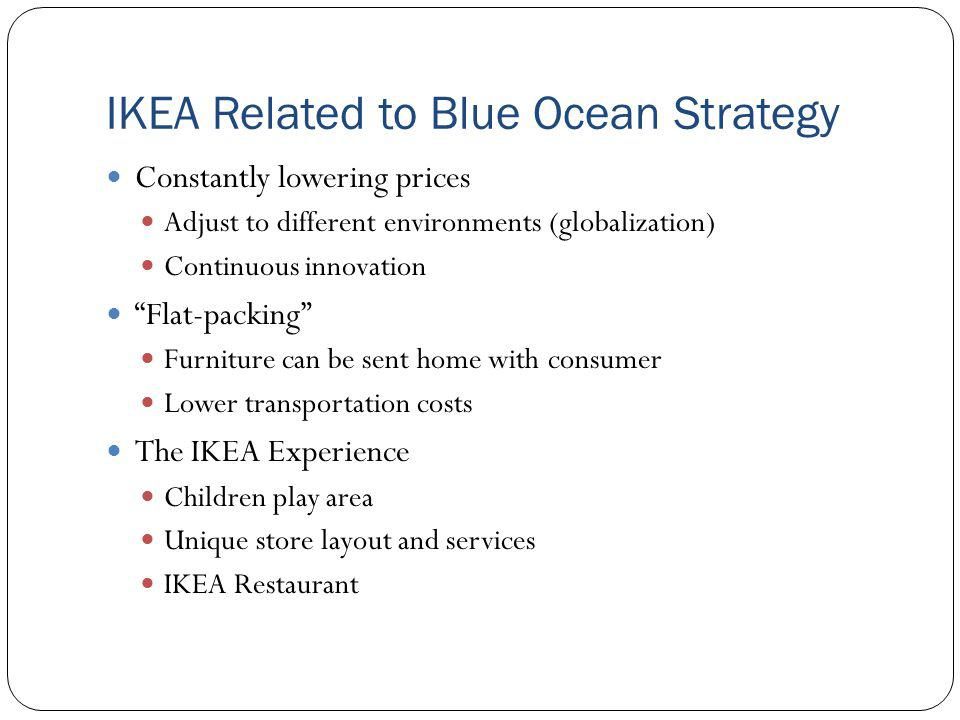 IKEA Related to Blue Ocean Strategy Constantly lowering prices Adjust to different environments (globalization) Continuous innovation Flat-packing Fur