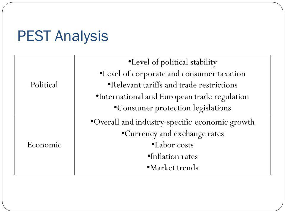 PEST Analysis Political Level of political stability Level of corporate and consumer taxation Relevant tariffs and trade restrictions International an