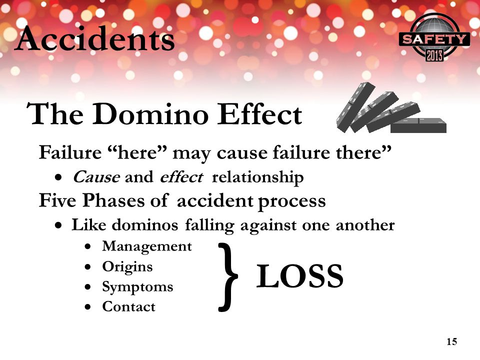 Accidents The Domino Effect Failure here may cause failure there Cause and effect relationship Five Phases of accident process Like dominos falling ag