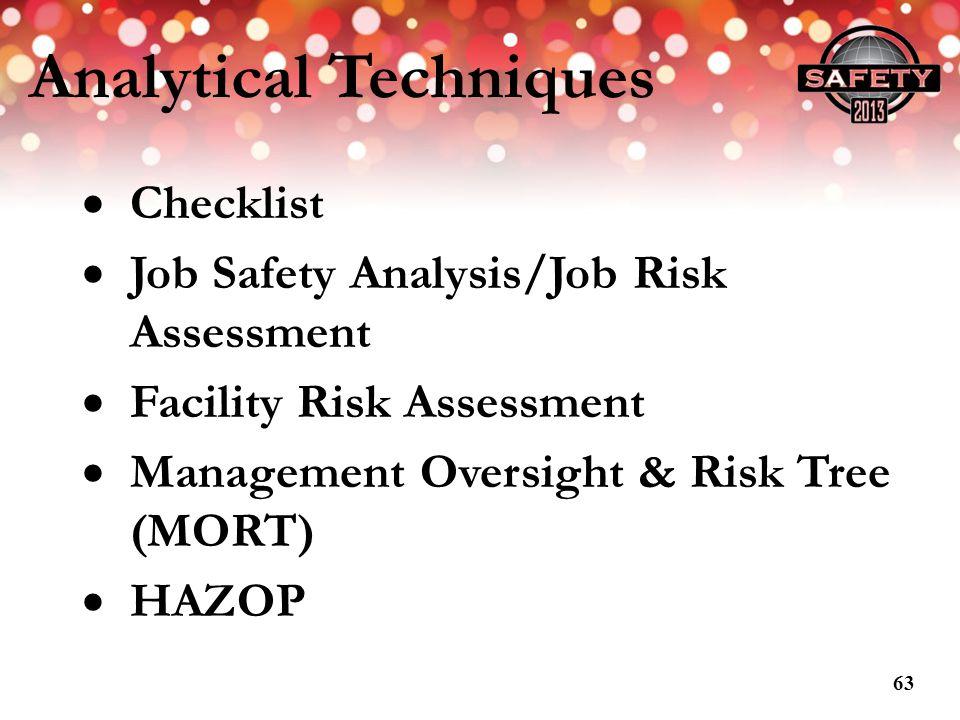 Analytical Techniques Checklist Job Safety Analysis/Job Risk Assessment Facility Risk Assessment Management Oversight & Risk Tree (MORT) HAZOP 63