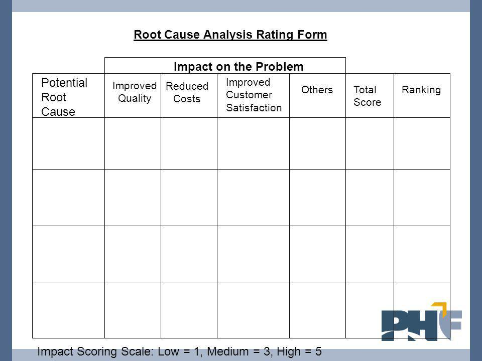 Root Cause Analysis Rating Form Potential Root Cause Improved Quality Reduced Costs Improved Customer Satisfaction OthersTotal Score Ranking Impact Sc
