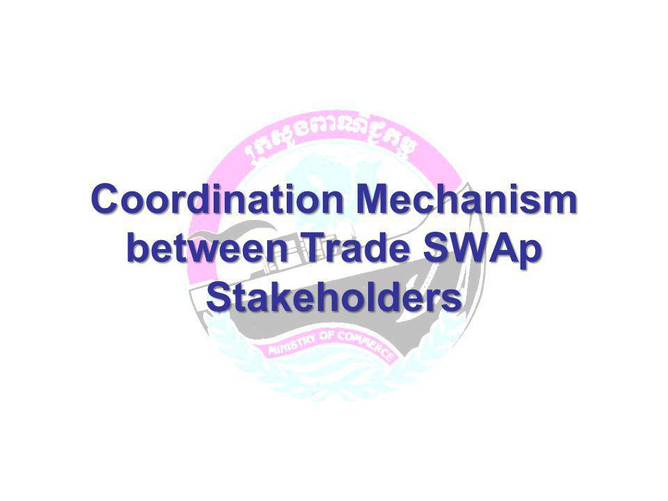 Coordination Mechanism between Trade SWAp Stakeholders
