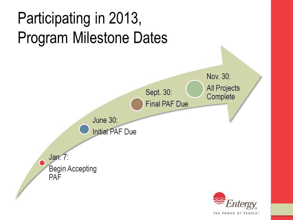 Participating in 2013, Program Milestone Dates Jan.
