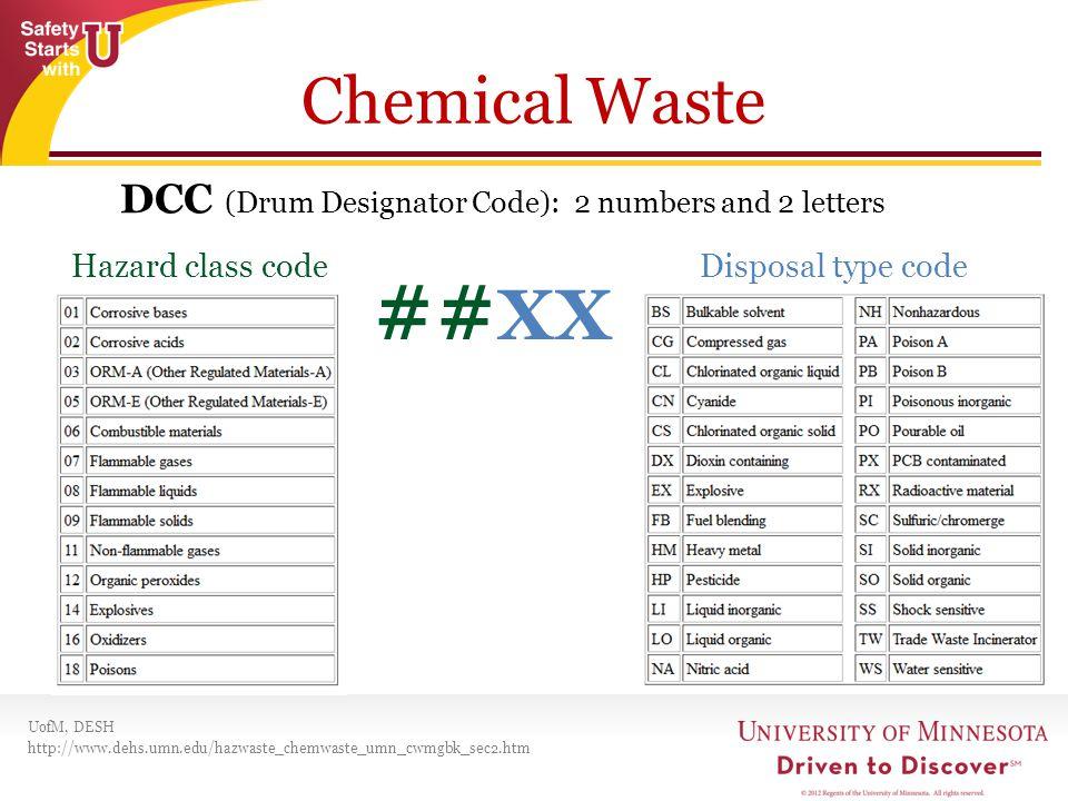 Chemical Waste DCC (Drum Designator Code): 2 numbers and 2 letters UofM, DESH http://www.dehs.umn.edu/hazwaste_chemwaste_umn_cwmgbk_sec2.htm ## XX Hazard class codeDisposal type code