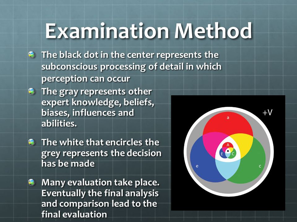 Examination Method The black dot in the center represents the subconscious processing of detail in which perception can occur The gray represents othe
