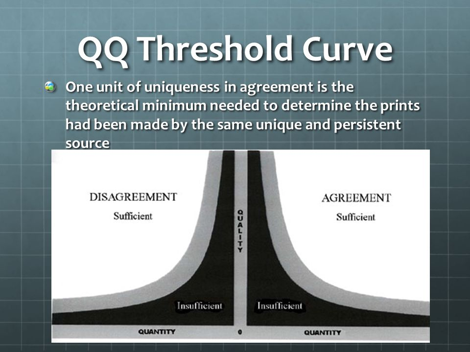 QQ Threshold Curve One unit of uniqueness in agreement is the theoretical minimum needed to determine the prints had been made by the same unique and persistent source