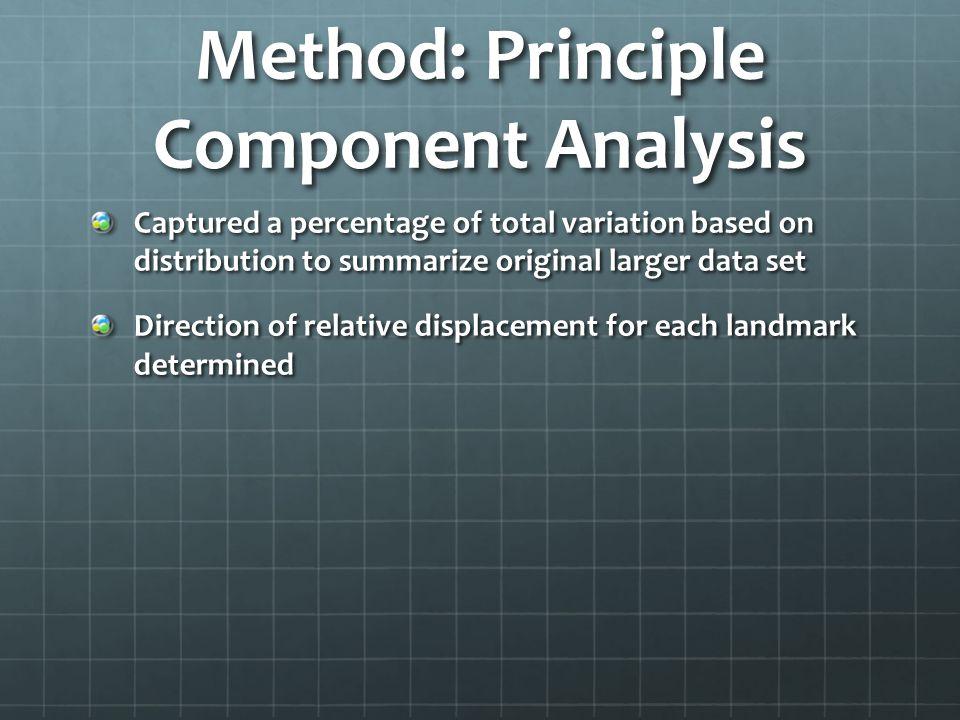 Method: Principle Component Analysis Captured a percentage of total variation based on distribution to summarize original larger data set Direction of relative displacement for each landmark determined