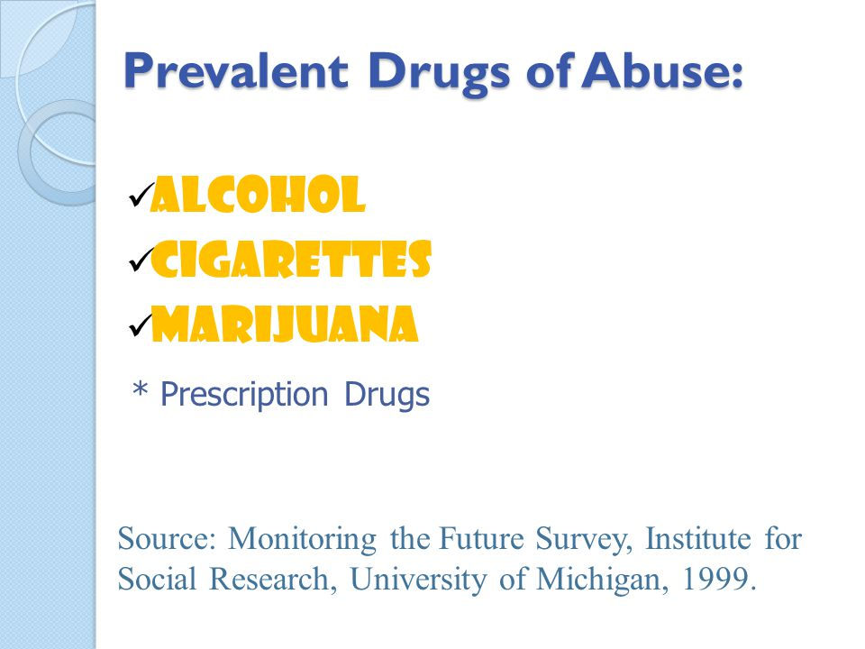 Alcohol Cigarettes Marijuana Prevalent Drugs of Abuse: Source: Monitoring the Future Survey, Institute for Social Research, University of Michigan, 19