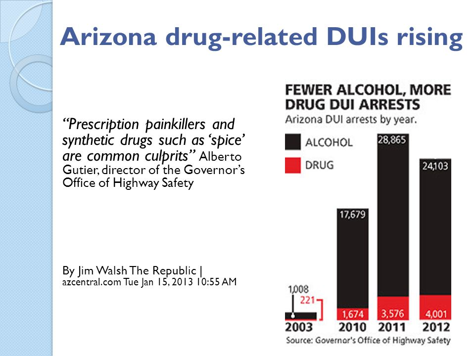 Arizona drug-related DUIs rising Prescription painkillers and synthetic drugs such as spice are common culprits Alberto Gutier, director of the Govern