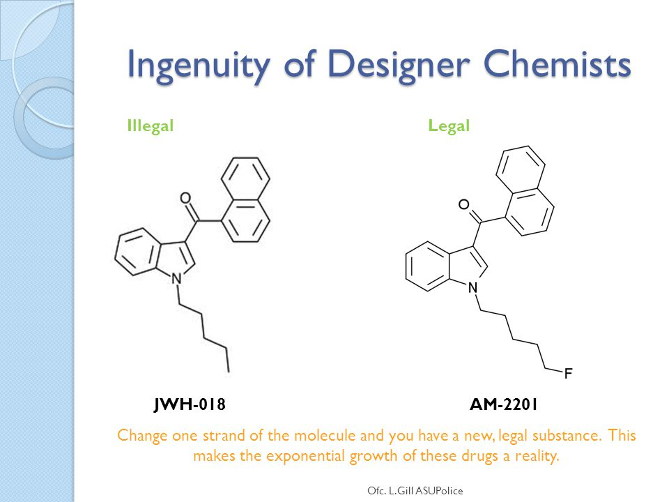 Ingenuity of Designer Chemists JWH-018AM-2201 Change one strand of the molecule and you have a new, legal substance. This makes the exponential growth
