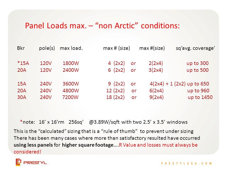 Panel Loads max.