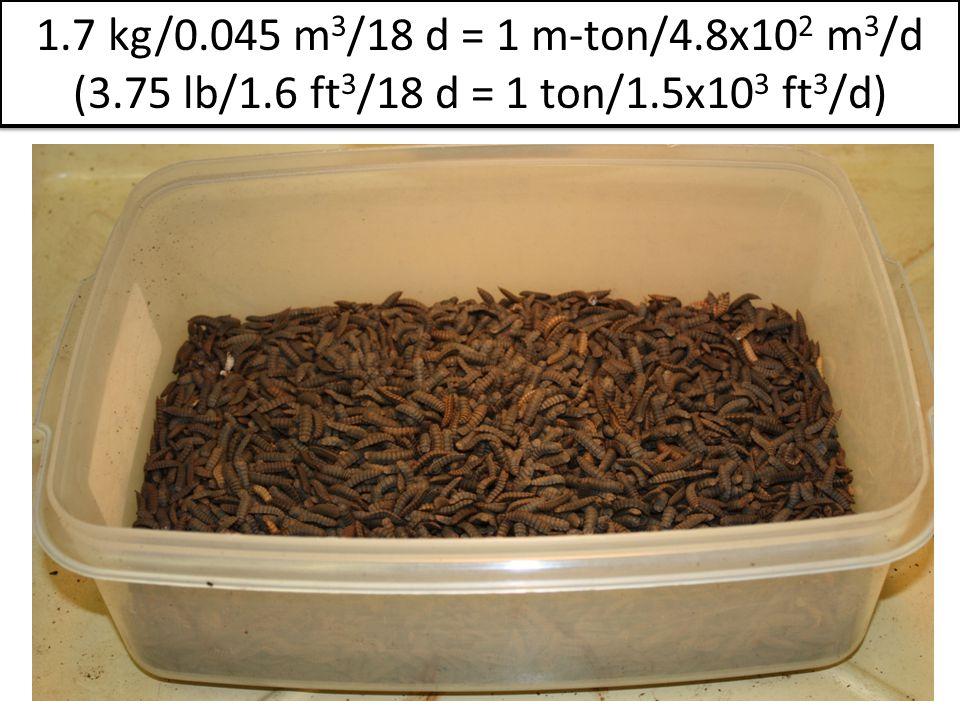 1.7 kg/0.045 m 3 /18 d = 1 m-ton/4.8x10 2 m 3 /d (3.75 lb/1.6 ft 3 /18 d = 1 ton/1.5x10 3 ft 3 /d) 1.7 kg/0.045 m 3 /18 d = 1 m-ton/4.8x10 2 m 3 /d (3