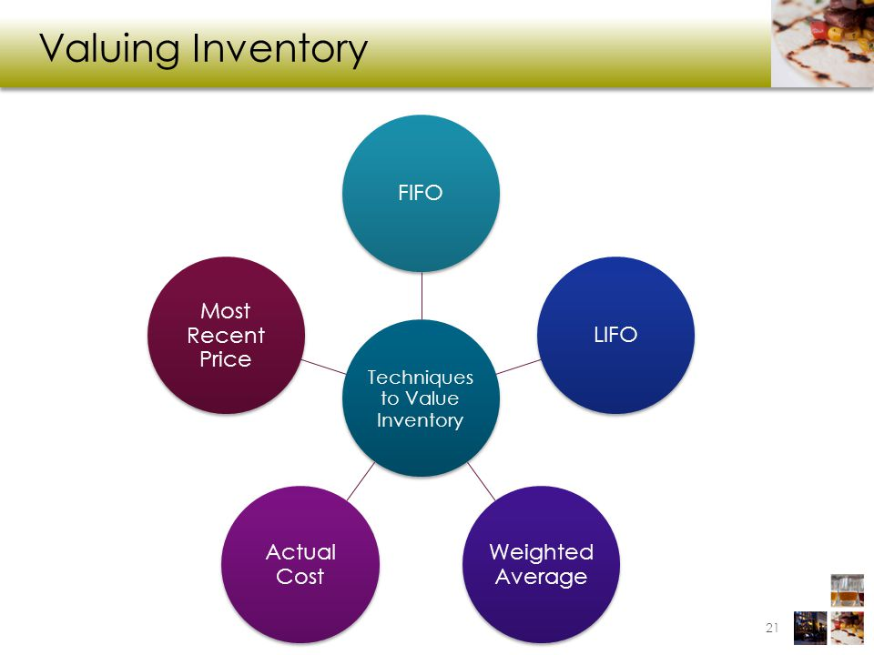 Valuing Inventory 21 Techniques to Value Inventory FIFOLIFO Weighted Average Actual Cost Most Recent Price