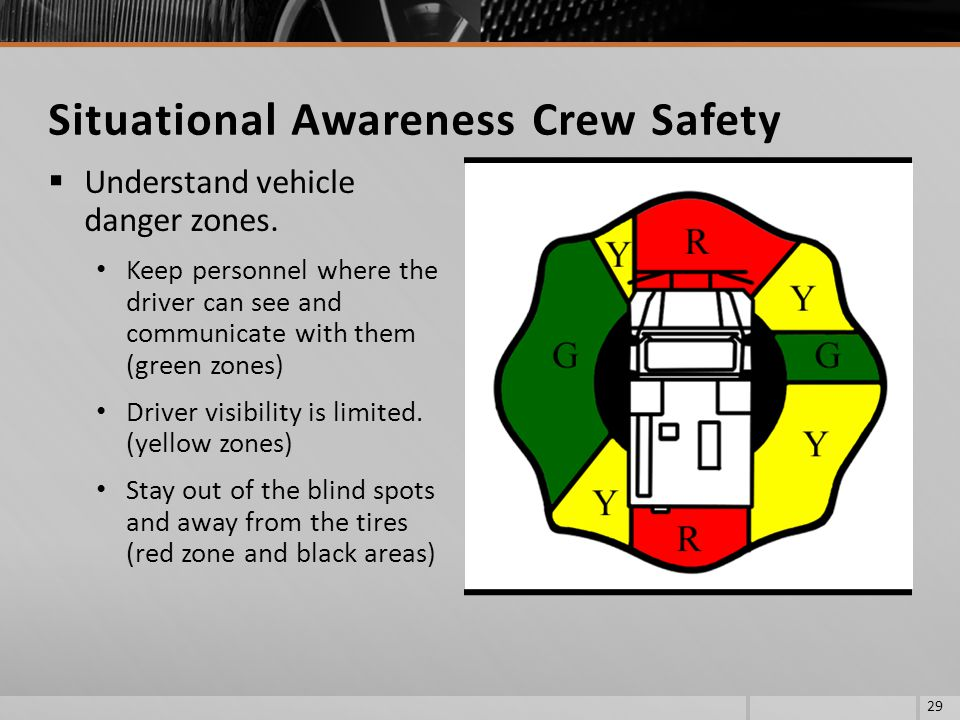 29 Understand vehicle danger zones. Keep personnel where the driver can see and communicate with them (green zones) Driver visibility is limited. (yel