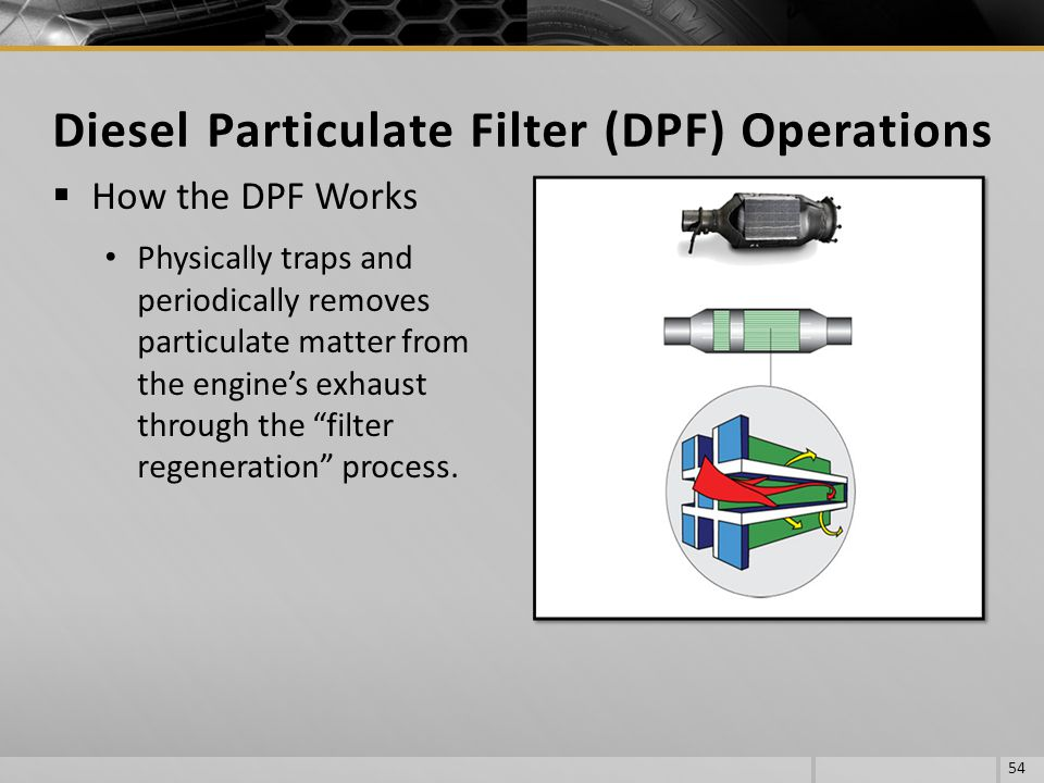 How the DPF Works Physically traps and periodically removes particulate matter from the engines exhaust through the filter regeneration process. 54 Di
