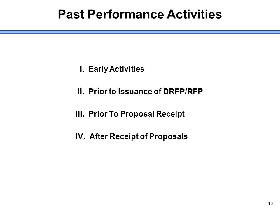 12 Past Performance Activities I. Early Activities II.