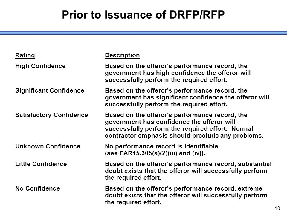 18 Prior to Issuance of DRFP/RFP RatingDescription High ConfidenceBased on the offeror s performance record, the government has high confidence the offeror will successfully perform the required effort.