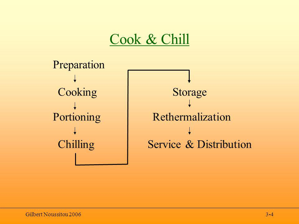 Gilbert Noussitou Cook & Chill Storage Rethermalization Service & Distribution Preparation Cooking Portioning Chilling