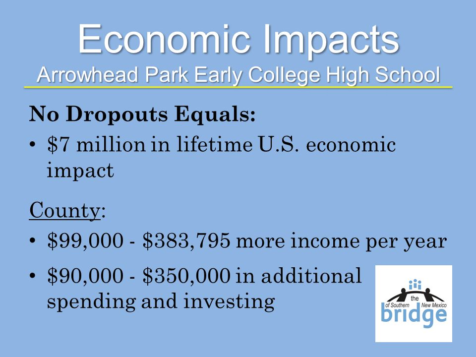No Dropouts Equals: $7 million in lifetime U.S.